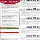 北海道バス株主優待券15枚綴り