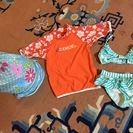 女児水着 水色の水着とラッシュガードとプールバッグの3点セット