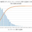 掛川市近郊でエクセルVBAを習うなら、KTパソコンスクールへどうぞ...