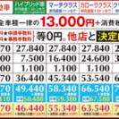 車検 代行いたします。埼玉県 家まで引き上げに行きます。当日終わります。