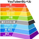 YouTube一緒にやりましょう!