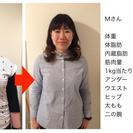コーチング付き3日間ダイエットチャレンジ★4周年記念キャンペーン★