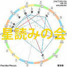 運気を良くしたい方必見!!新月・満月で願いを叶える「星読みの会」