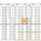 ◆良席◆5/26(金)★巨人vs広島★ライト指定席【6列目】通路側...