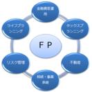 ファイナンシャルプランナー3級資格取得対策講座