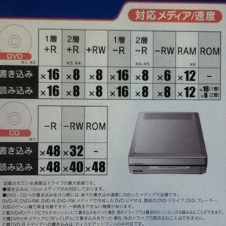 I-O DATA CD/DVD Multi-Drive (DVR-UM16G) - 逗子市
