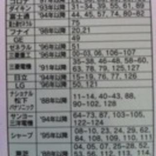 値下げ!エアコンリモコン新品 − 熊本県
