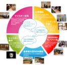 ◆新しい切り口でニッポンの価値を学ぶ「ニッポンブランド・マイ...