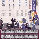 『第19回 稚魚の会・歌舞伎会 合同公演』