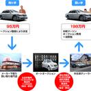 将来、車を高く売ります!
