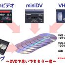 VHSや8ミリビデオ等をDVDへ