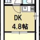 角部屋!甲子園口駅★広めの1DK!