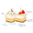 「イラスト・デザインコース」大阪堀江の絵画、イラスト、漫画が習える教室 − 大阪府
