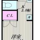 人気の旭化成物件☆3線3駅利用可能、住環境良好、オートロック付、コ...