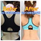 久喜で筋肉を付けて引き締める女性専門パーソナルトレーニング
