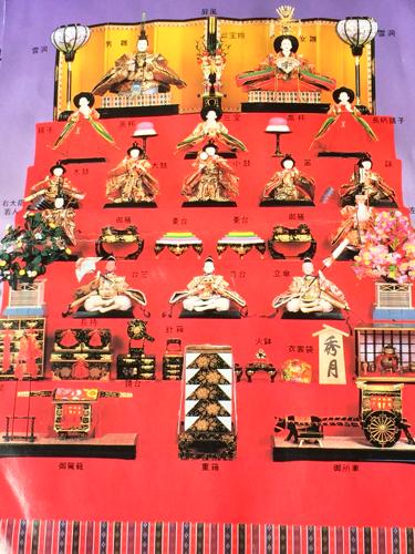 段飾り 雛人形 七 毎年悩む…雛人形(段飾り)の飾り方と意味を詳しく解説!