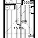 仲介手数料不要『エコー中落合』駅近 賃料 3.9万円 管理費0円 ...