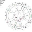 【募集】9月1日 ☆木星 天秤座からさそり座へ 木星さそり座の一年...