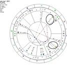7月15日 サンライフ長岡にて開催 ~太陽星座×月星座の組み合わせ...