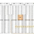◆良席◆8/8(火)★巨人vs阪神★ライト指定席【3列目】通路近く...
