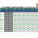 iPhone7シリーズ以外 iPad修理(要相談)