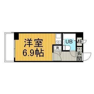 小田急江ノ島線南林間駅徒歩5分 - 不動産