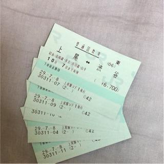 【切符】高崎線上尾〜渋谷 回数券5枚