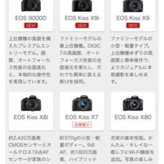 Nikon Canon のエントリ...