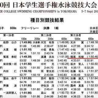 江原騎士・中村克選手と共に戦った!水泳の個人レッスン