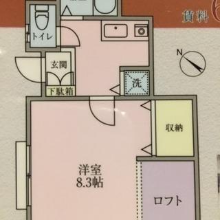 2年目・南武線 中野島駅4分 1K 27.74㎡
