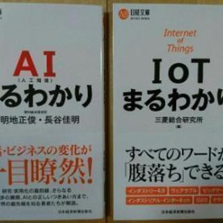 AI(人工知能)とIoT