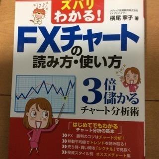 FXチャートの読み方 使い方