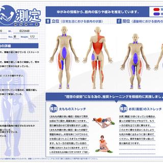 経絡測定器による診断と漢方経絡整体術で内側から健康に