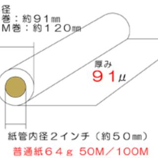 大判インクジェット用ロール普通紙 (64g)