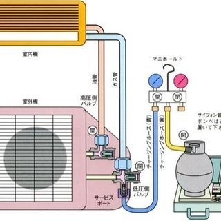 エアコン ガス 補充
