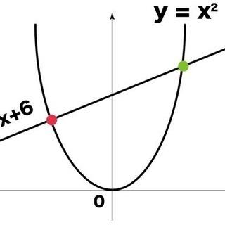 中学生、高校生の数学を教えます。