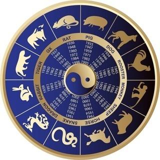 4月30日 1日でしくみがわかる「西洋占星術1day」集中レッスン