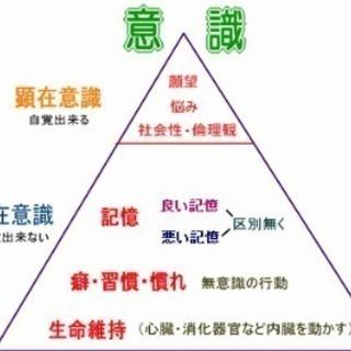 心のブロック解除志茶応会(しちゃお...