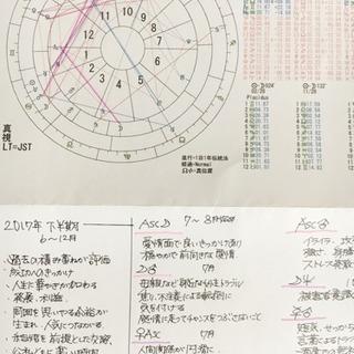 ホロスコープ+手相 カウンセリング1h2000円