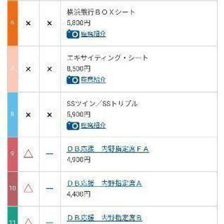 【お取引中】8/10(金)横浜DeNAベイスターズVS阪神タイガー...