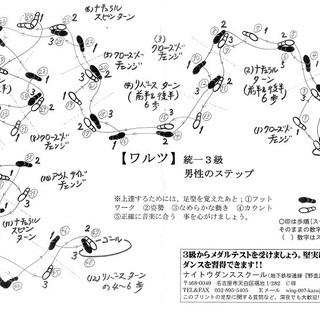 社交ダンスグループレッスン生徒募集(1級のタンゴ、2級のルンバ《財団》)
