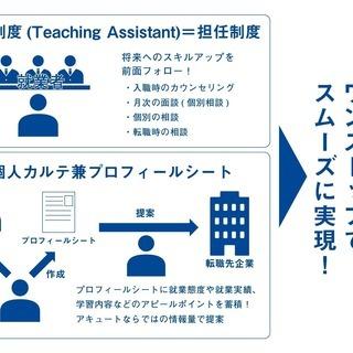 未経験可!採用に関するお仕事にご興味がある方を探しております。実績に応じてお給料が上がります。 - 中央区
