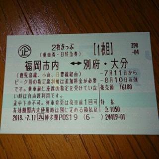 JR特急券 福岡↔別府・大分