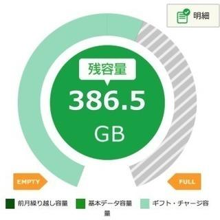 mineoパケットギフト10GB分