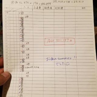 【寮完備】リフォーム・木工・造作大工