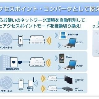 有線LAN機器を無線接続!PLANEX 300Mbps 小型ハ...