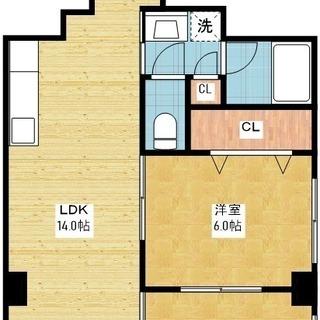 ★千種区★2LDK★リフォーム済★家具付き