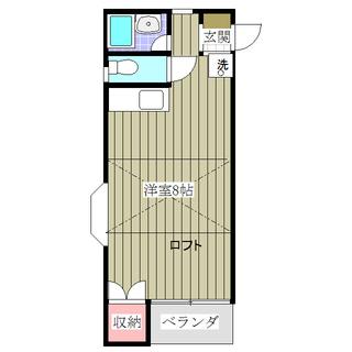 大八木町1K 初期費用五万円パック