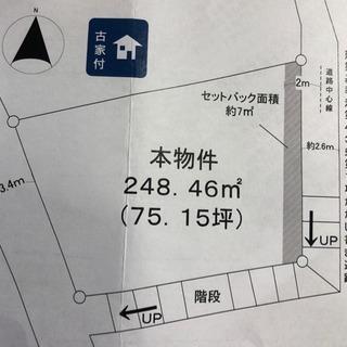 福岡市中央区笹丘 売地
