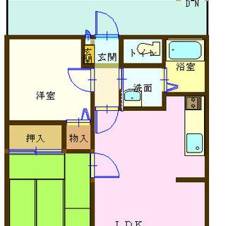 鴻巣市大芦2LDK 5.0万円アパート空きがあります 2階です。